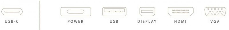 3 เรื่องควรรู้ USB Type-C