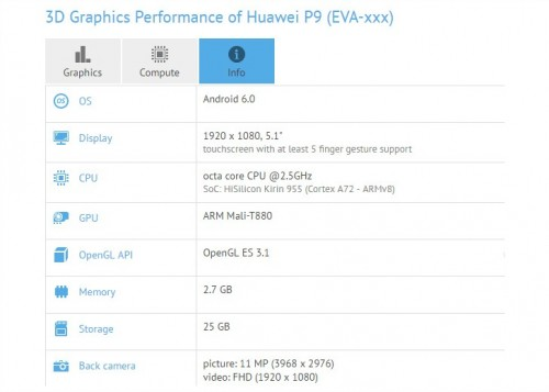Huawei P9-benchmark