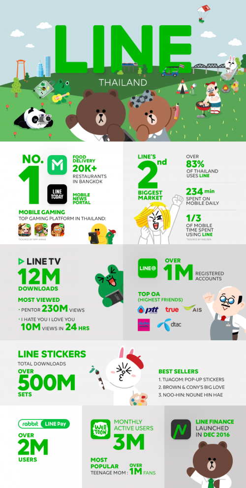 LINE THAILAND-Infographic