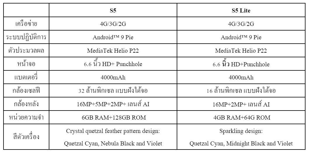 สเปคของ S5 และ S5 Lite: